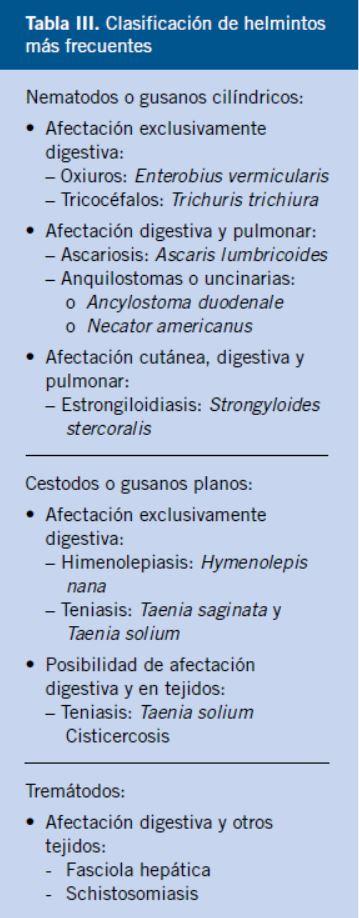 strongyloidosis és teniasis)