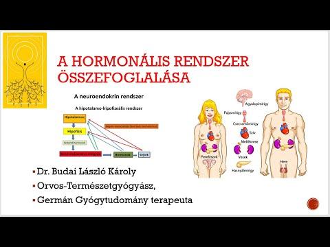 endokrin rendszer és paraziták