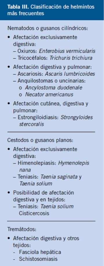strongyloidosis és cestodosis)